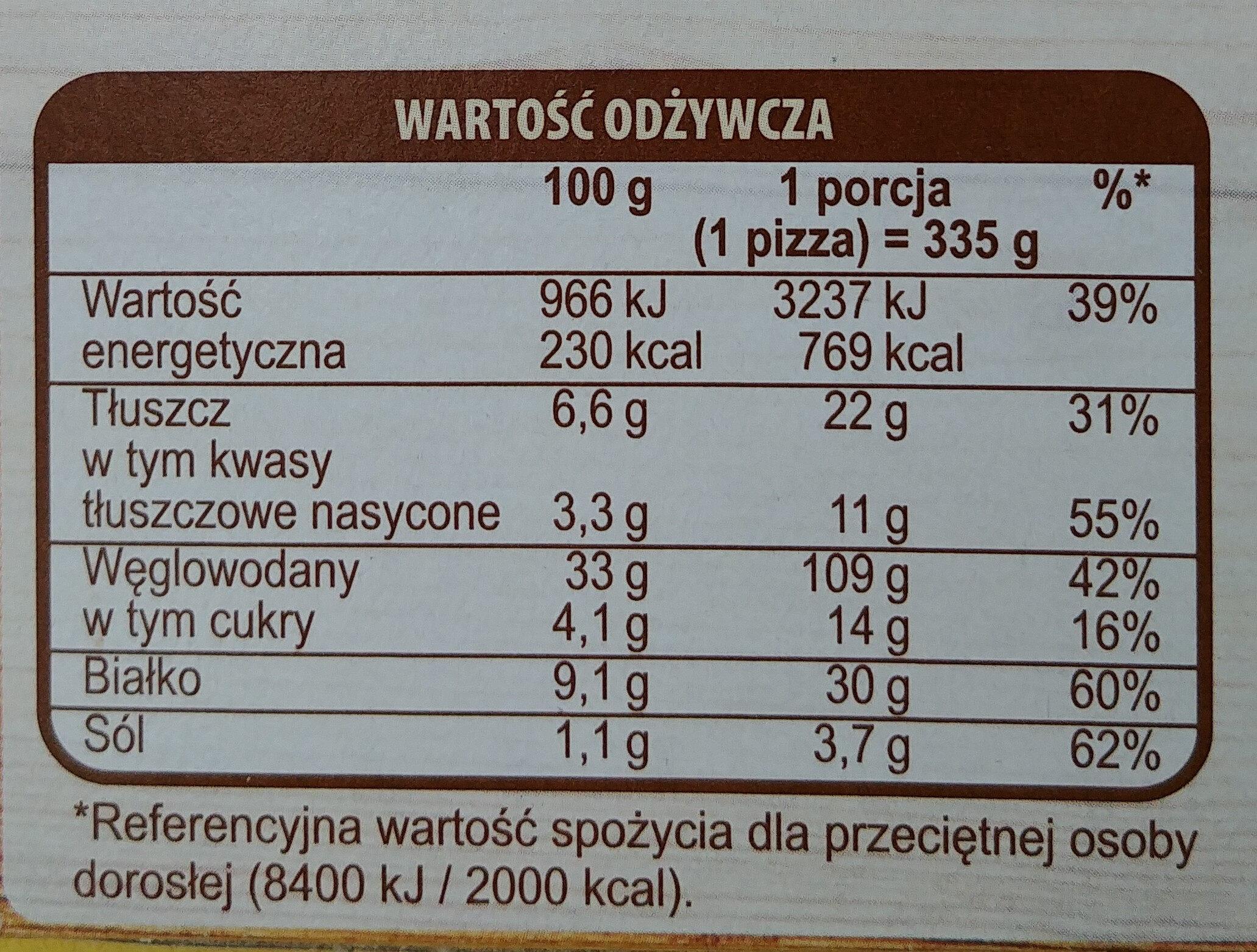 Pizza z pieczonym kurczakiem i serem ricotta, głęboko mrożona. - Wartości odżywcze - pl