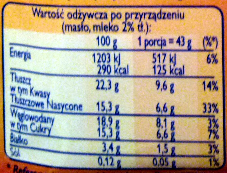 Dr.Oetker Krem waniliowi smak - Wartości odżywcze