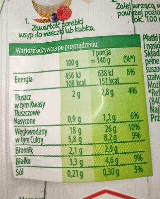 Jaglanka z Chia owoce leśne - Nutrition facts