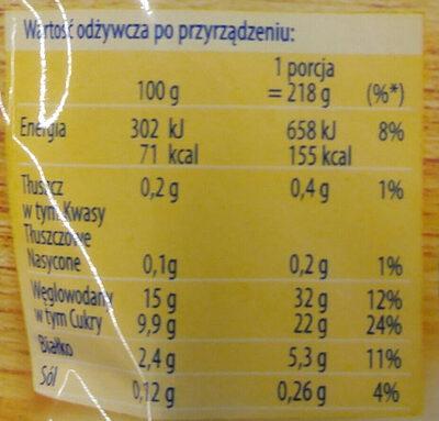 Słodka Chwila budyń śmietankowy - Informations nutritionnelles - pl