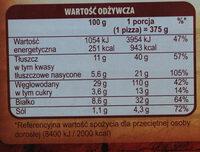 Pizza Guseppe z kurczakiem w przyprawie masala i curry, głęboko mrożona. - Wartości odżywcze - pl