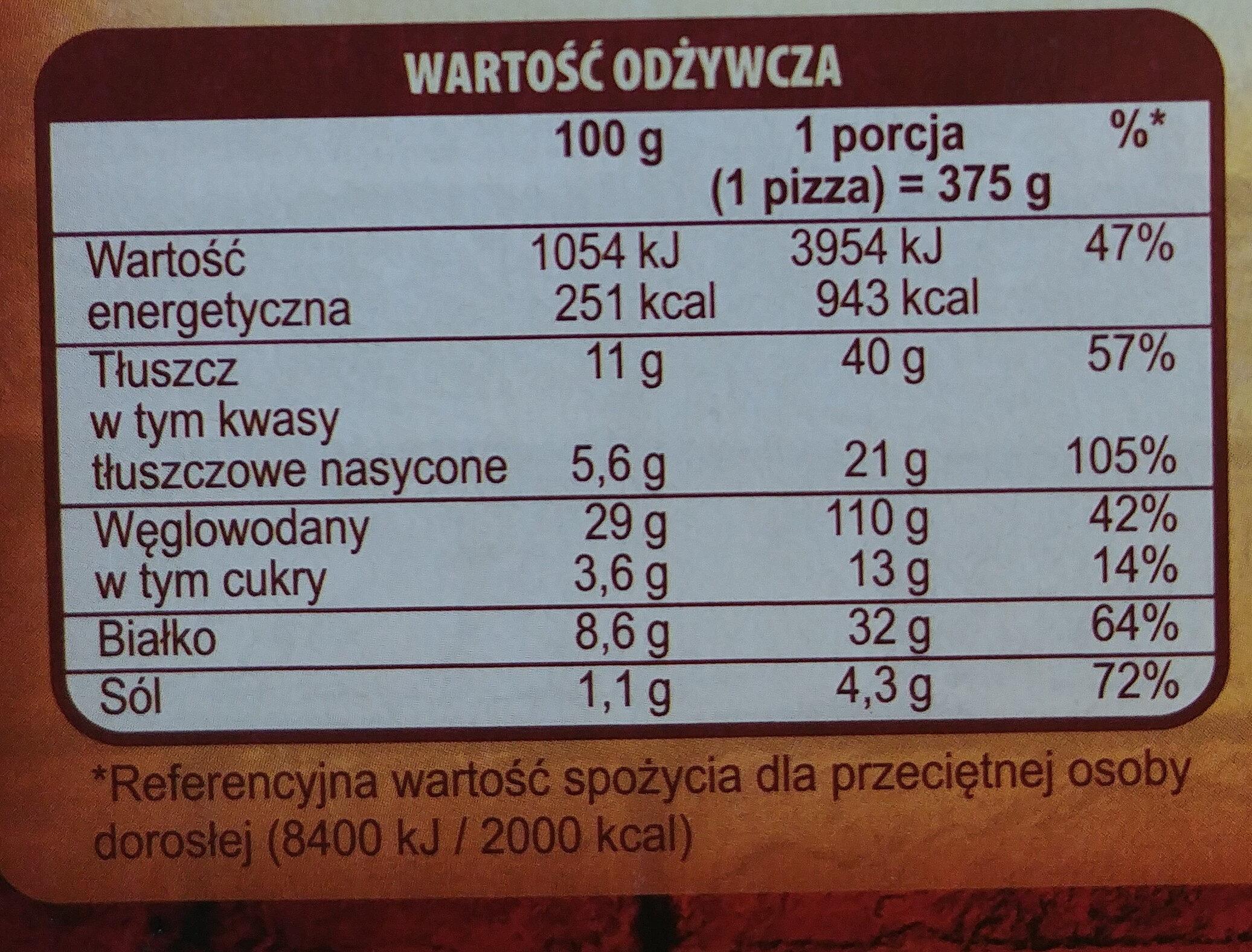 Pizza Guseppe z kurczakiem w przyprawie masala i curry, głęboko mrożona. - Voedingswaarden