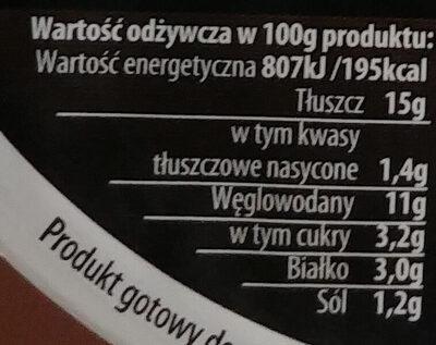 Sałatka jarzynowa z jajkiem - Wartości odżywcze