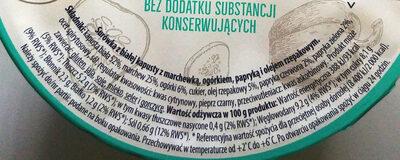 Surówka Parytasek - Ingredients