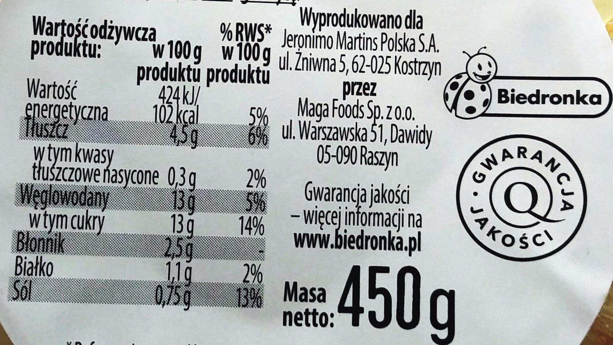 Surówka z białej kapusty z marchewką i natką pietruszki - Wartości odżywcze - pl