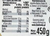 Surówka z białej kapusty - Nutrition facts - pl