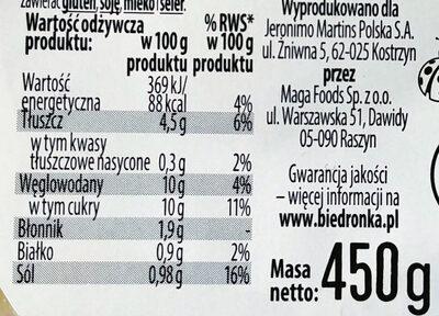 Surówka z białej kapusty - Wartości odżywcze - pl
