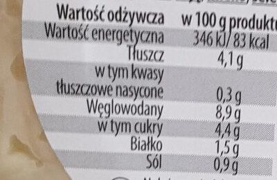 Surówka Colesław - Wartości odżywcze - pl