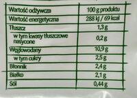 Warzywa na patelnię z ziołami i papryką - Wartości odżywcze - pl