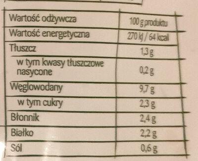Warzywa na patelnię ze szpinakiem - Wartości odżywcze - pl