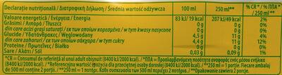 Băutură răcoritoare carbogazoasă cu suc de lămâie din concentrat, au zahăr şi induldtor. - Wartości odżywcze
