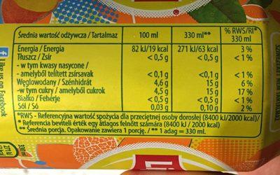 Lipton Peach Ice Tea - Nutrition facts