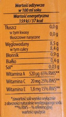Sok z marchwi - Wartości odżywcze - pl