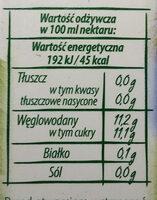 Nektar z czarnych porzeczek - Wartości odżywcze - pl