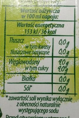 Napój Jabłkowo - wiśniowy - Wartości odżywcze