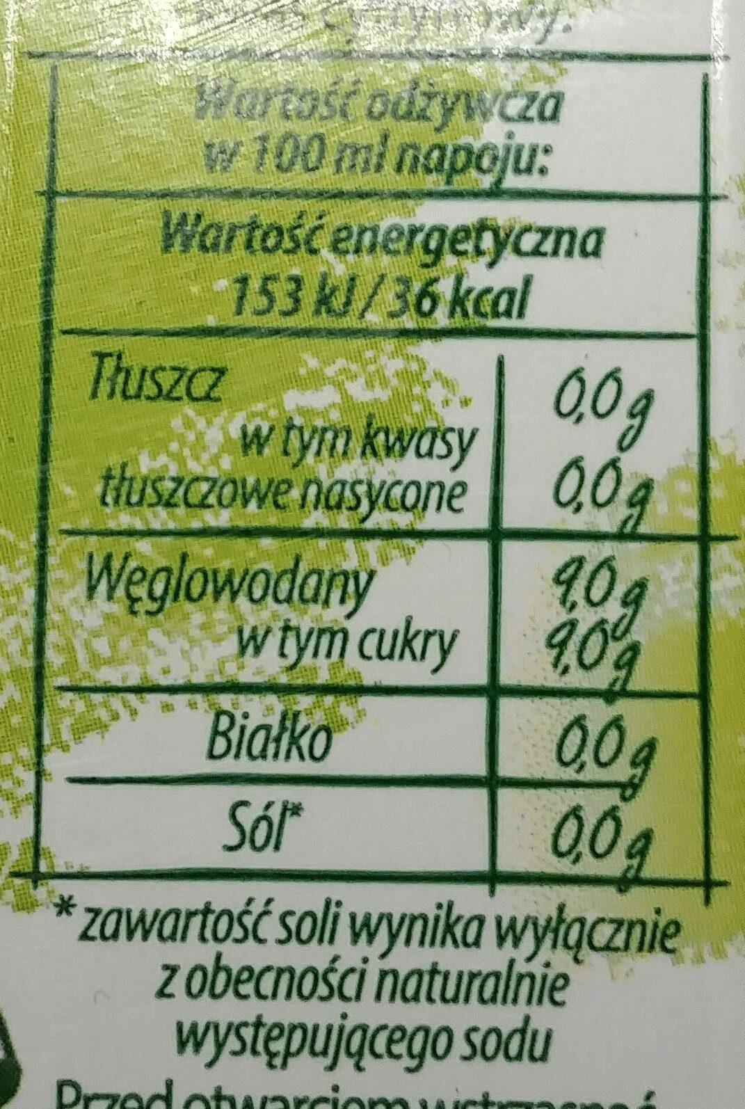 Napój Jabłkowo - wiśniowy - Wartości odżywcze - pl