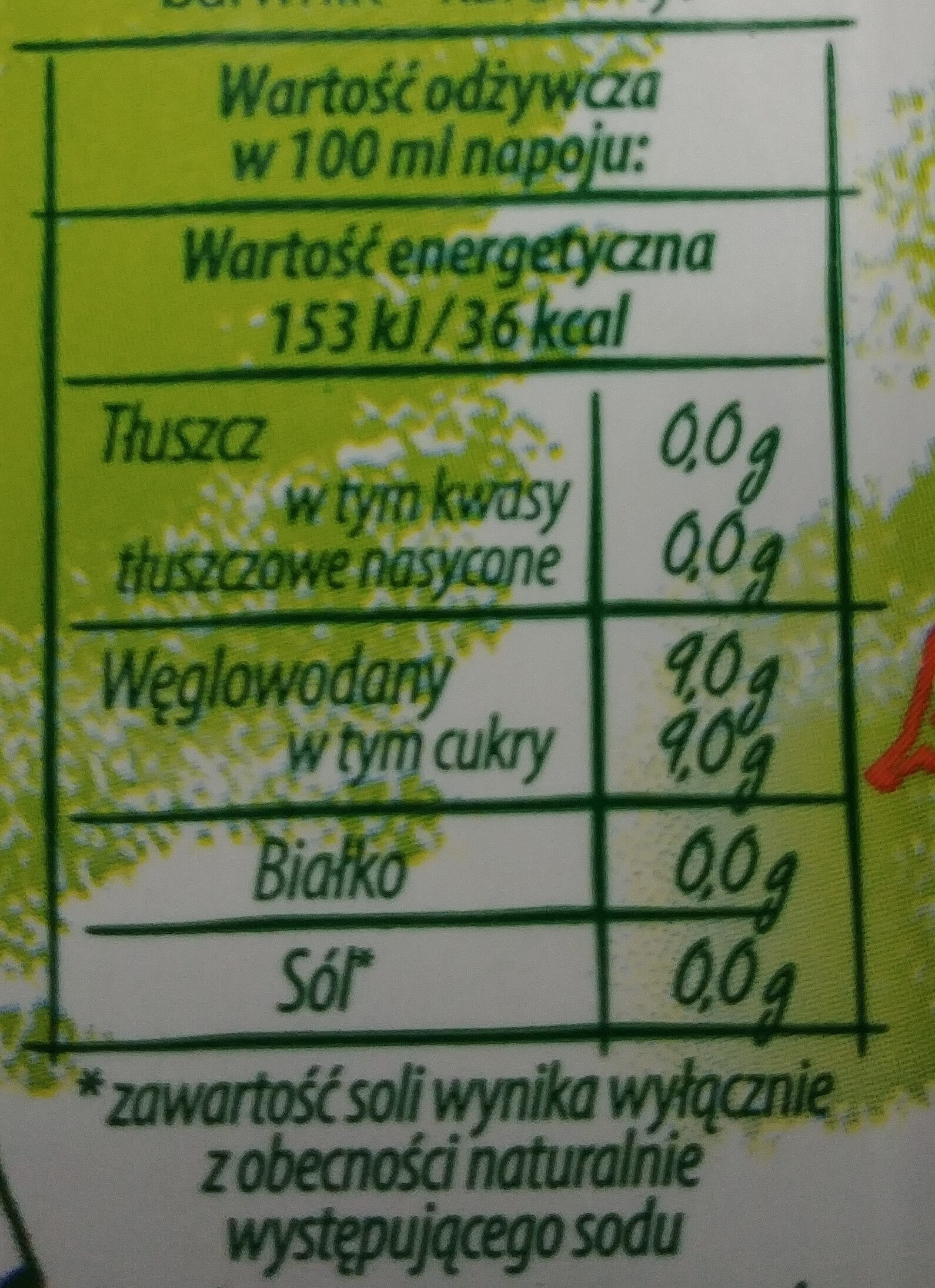 Napój pomarańczowo-brzoskwiniowy - Wartości odżywcze - pl