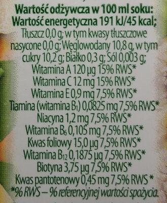 Sok owocowo-marchwiowy - Wartości odżywcze - pl