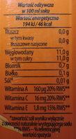 Vitaminka - Wartości odżywcze - pl