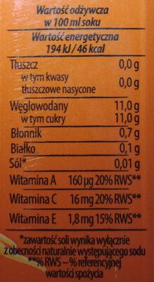 Vitaminka - Nutrition facts - pl