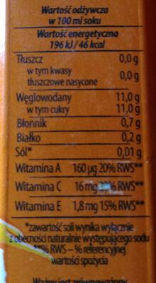 Sok z jabłek, marchwi i truskawek - Wartości odżywcze - pl