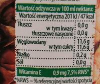 Ananas nektar - Wartości odżywcze - pl