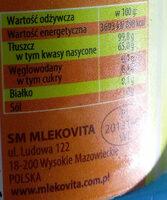 Bezwodny tłuszcz mleczny - Wartości odżywcze - pl