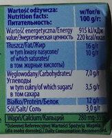 Ser miękki solankowy, półtłusty, - Wartości odżywcze - pl