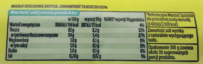 Masło osełkowe ekstra - Wartości odżywcze