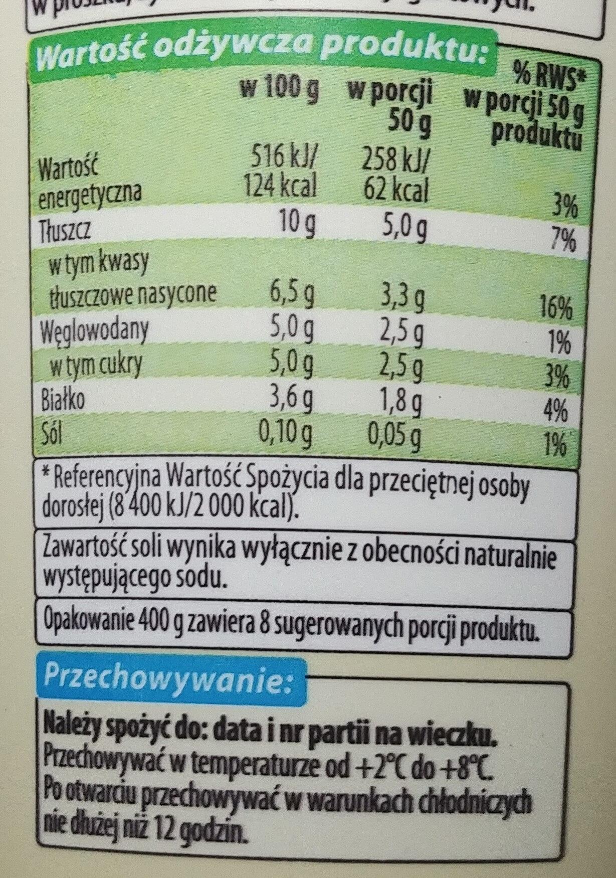 Jogurt naturalny typu greckiego - Wartości odżywcze - pl