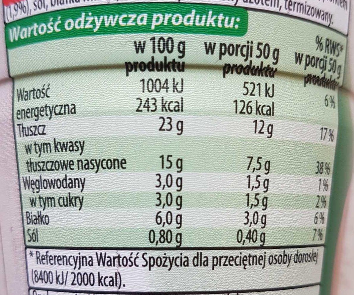 Serek śmietankowy z cebulą i szczypiorkiem - Wartości odżywcze