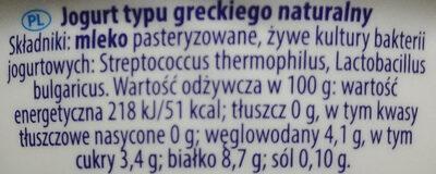 Jogurt typu greckiego 0% - Wartości odżywcze - pl