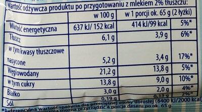 Bita śmietana - Nutrition facts