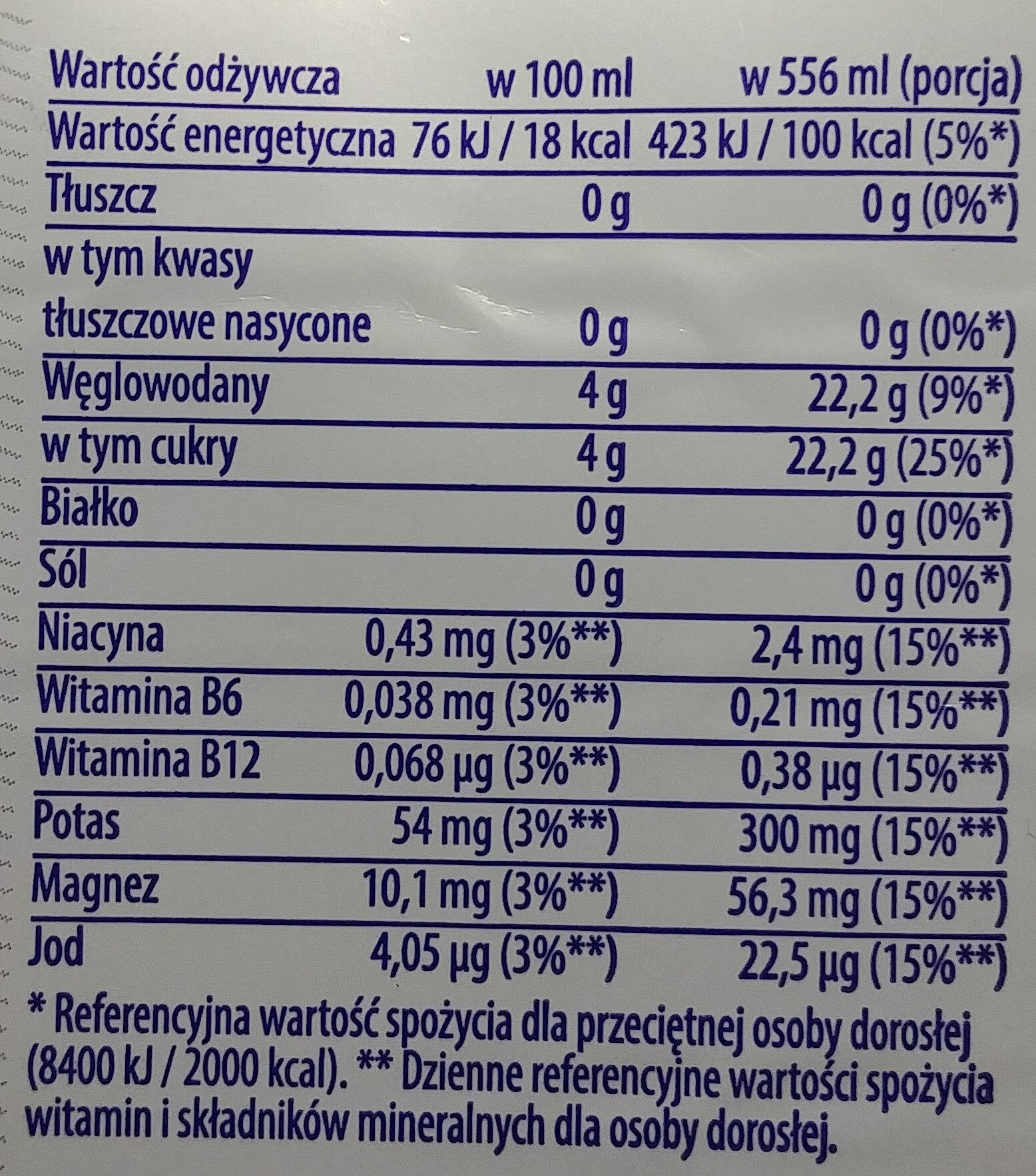 Vitaminwater - Nutrition facts - pl