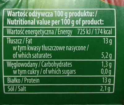 Wieprzowina w sosie wlasnym - Wartości odżywcze