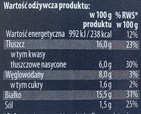 Pasztet z królikiem - Wartości odżywcze - pl