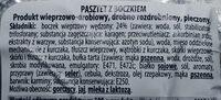 Pasztet z boczkiem - Składniki - pl
