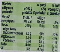 Parówki z szynki - Informations nutritionnelles - pl