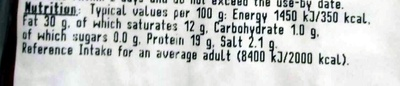 kabanos sausages - Nutrition facts