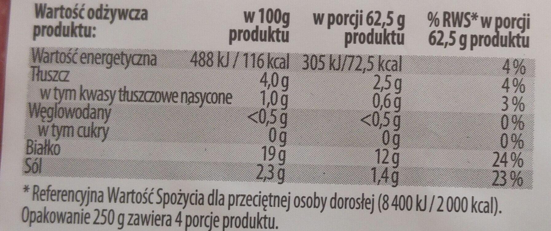 Tatar wołowina - Wartości odżywcze - pl