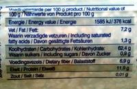 Havermout - Voedingswaarden