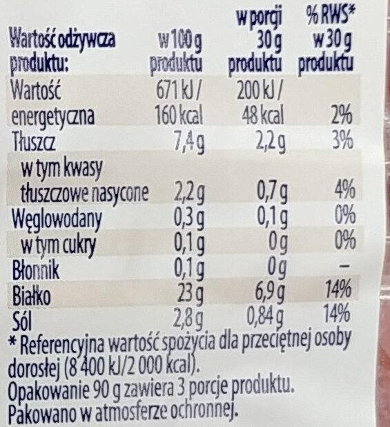 Kiełbasa Żywiecka z indyka - Wartości odżywcze - pl