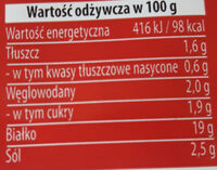 Szynka eksportowa - Informations nutritionnelles - pl