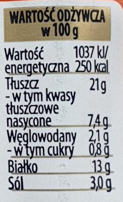 Berlinki pepperowni - Wartości odżywcze - pl