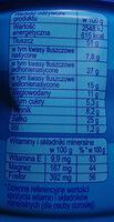Orzeszki ziemne smażone i solone. - Wartości odżywcze