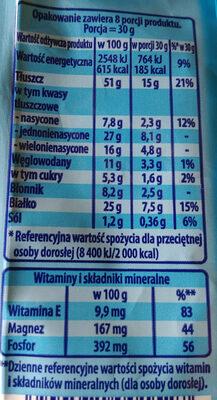 Orzeszki ziemne smażone i solone - Wartości odżywcze
