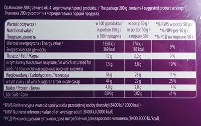 Śliwka Kujawska w czekoladzie - Nutrition facts