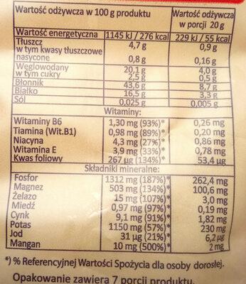 Otręby pszenne - Wartości odżywcze - pl