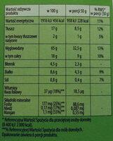 Ciasteczka zbożowe musli z owocami. - Wartości odżywcze - pl