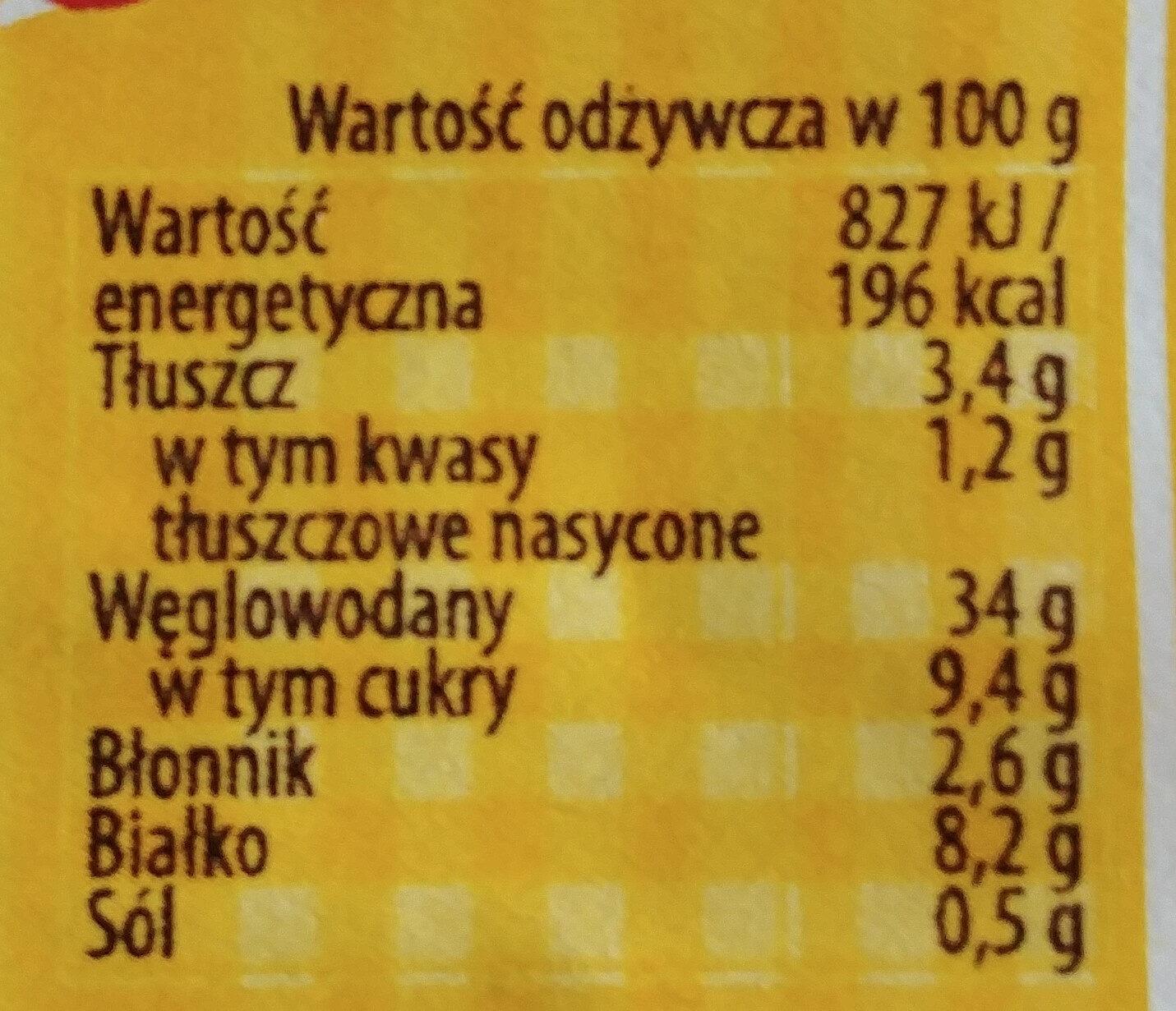 Pierogi z serem i truskawkami - Wartości odżywcze
